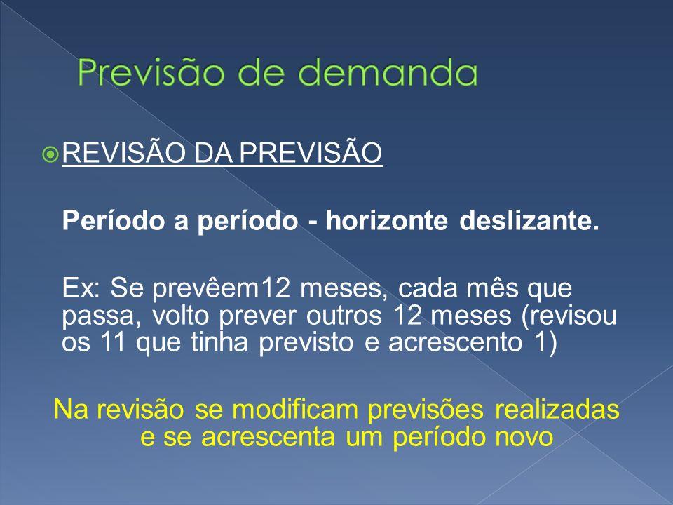 REVISÃO DA PREVISÃO Período a período - horizonte deslizante.