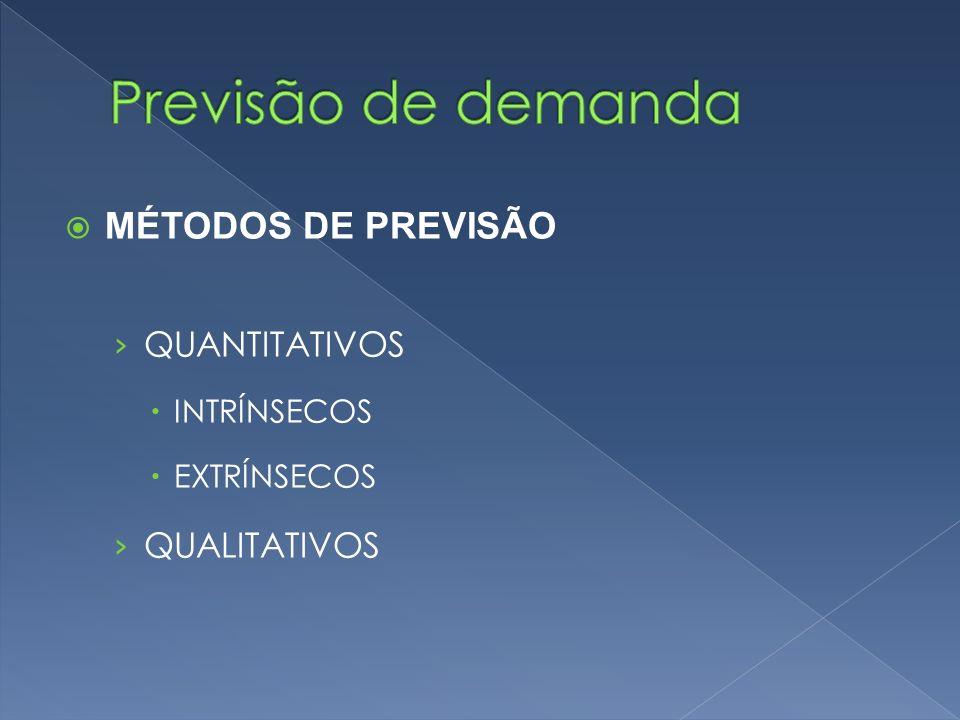 MÉTODOS DE PREVISÃO QUANTITATIVOS INTRÍNSECOS EXTRÍNSECOS QUALITATIVOS