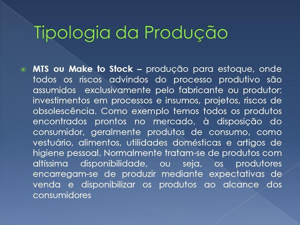 MTS ou Make to Stock – produção para estoque, onde todos os riscos advindos do processo produtivo são assumidos exclusivamente pelo fabricante ou produtor: investimentos em processos e insumos, projetos, riscos de obsolescência.