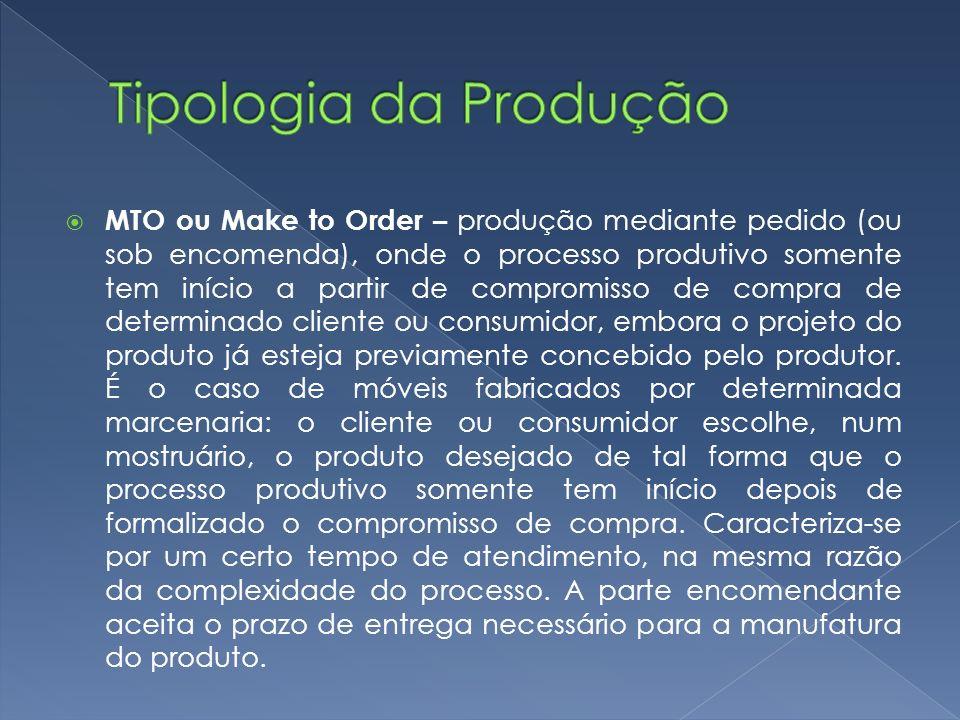 MTO ou Make to Order – produção mediante pedido (ou sob encomenda), onde o processo produtivo somente tem início a partir de compromisso de compra de determinado cliente ou consumidor, embora o projeto do produto já esteja previamente concebido pelo produtor.