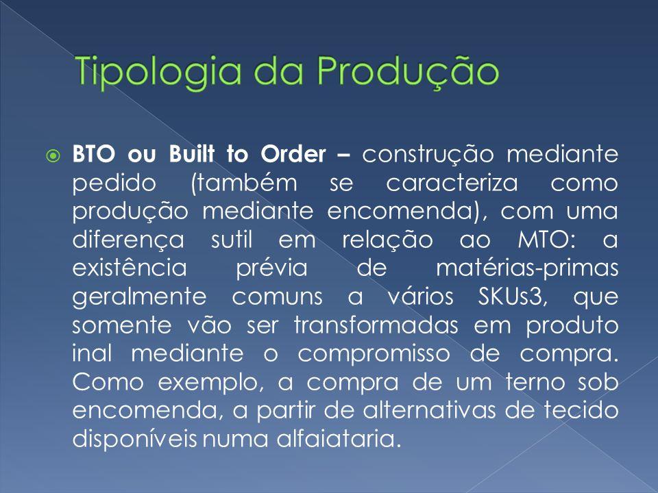 BTO ou Built to Order – construção mediante pedido (também se caracteriza como produção mediante encomenda), com uma diferença sutil em relação ao MTO: a existência prévia de matérias-primas geralmente comuns a vários SKUs3, que somente vão ser transformadas em produto inal mediante o compromisso de compra.