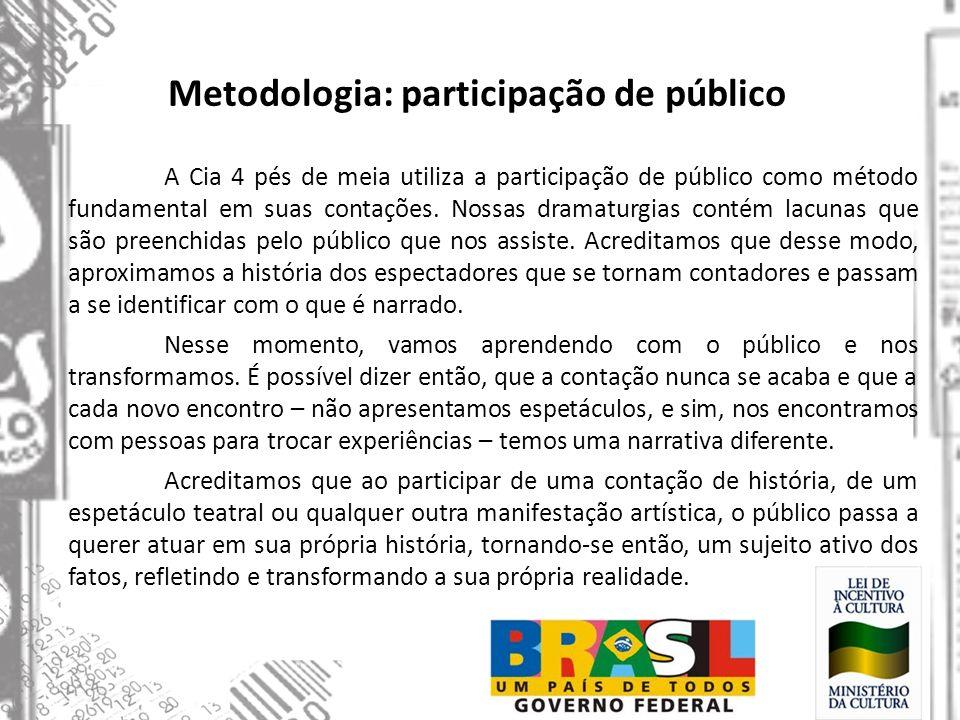 Metodologia: participação de público A Cia 4 pés de meia utiliza a participação de público como método fundamental em suas contações. Nossas dramaturg
