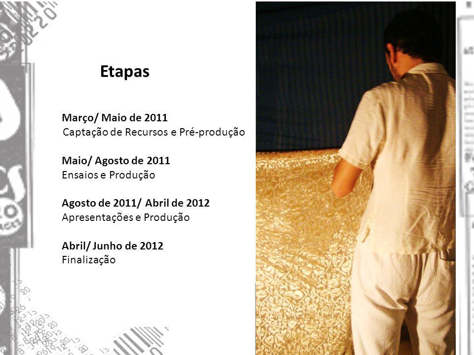 Etapas Março/ Maio de 2011 Captação de Recursos e Pré-produção Maio/ Agosto de 2011 Ensaios e Produção Agosto de 2011/ Abril de 2012 Apresentações e P