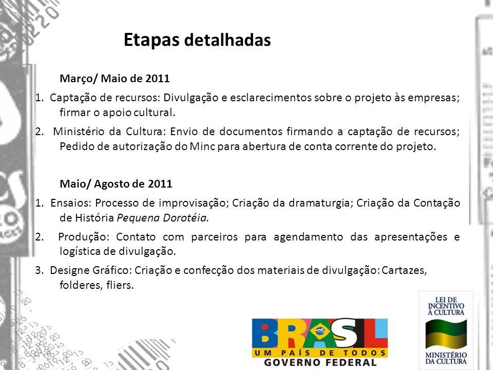 Etapas detalhadas Março/ Maio de 2011 1. Captação de recursos: Divulgação e esclarecimentos sobre o projeto às empresas; firmar o apoio cultural. 2. M