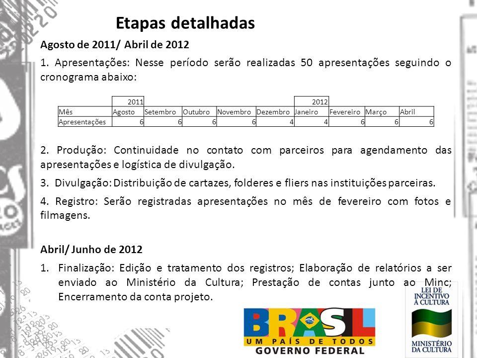 Etapas detalhadas Agosto de 2011/ Abril de 2012 1. Apresentações: Nesse período serão realizadas 50 apresentações seguindo o cronograma abaixo: 2. Pro