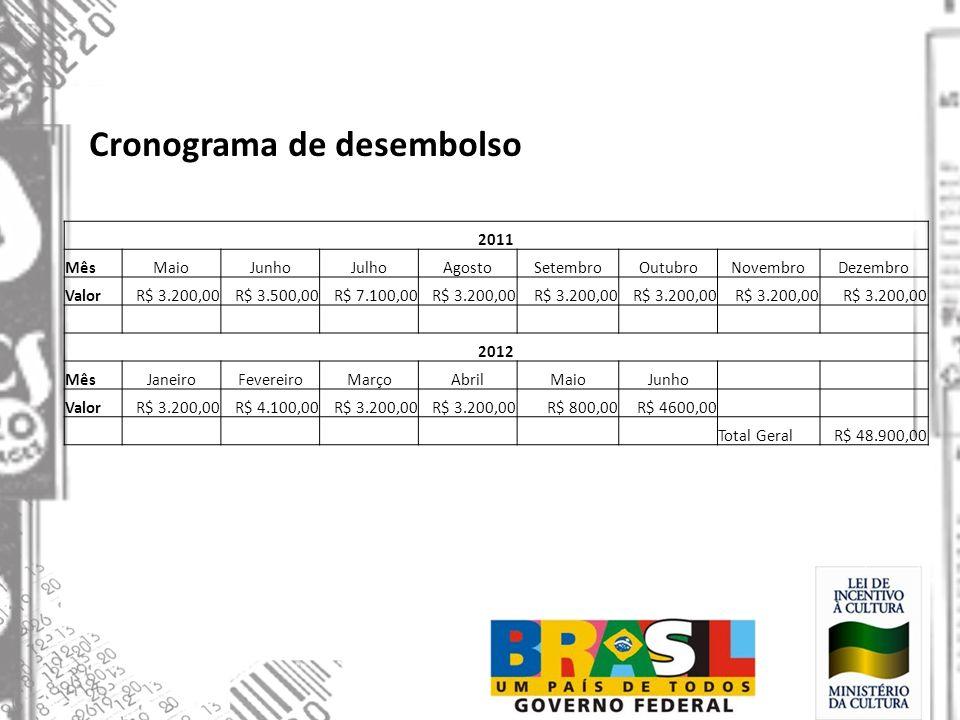 Cronograma de desembolso 2011 MêsMaioJunhoJulhoAgostoSetembroOutubroNovembroDezembro ValorR$ 3.200,00R$ 3.500,00R$ 7.100,00R$ 3.200,00 2012 MêsJaneiro