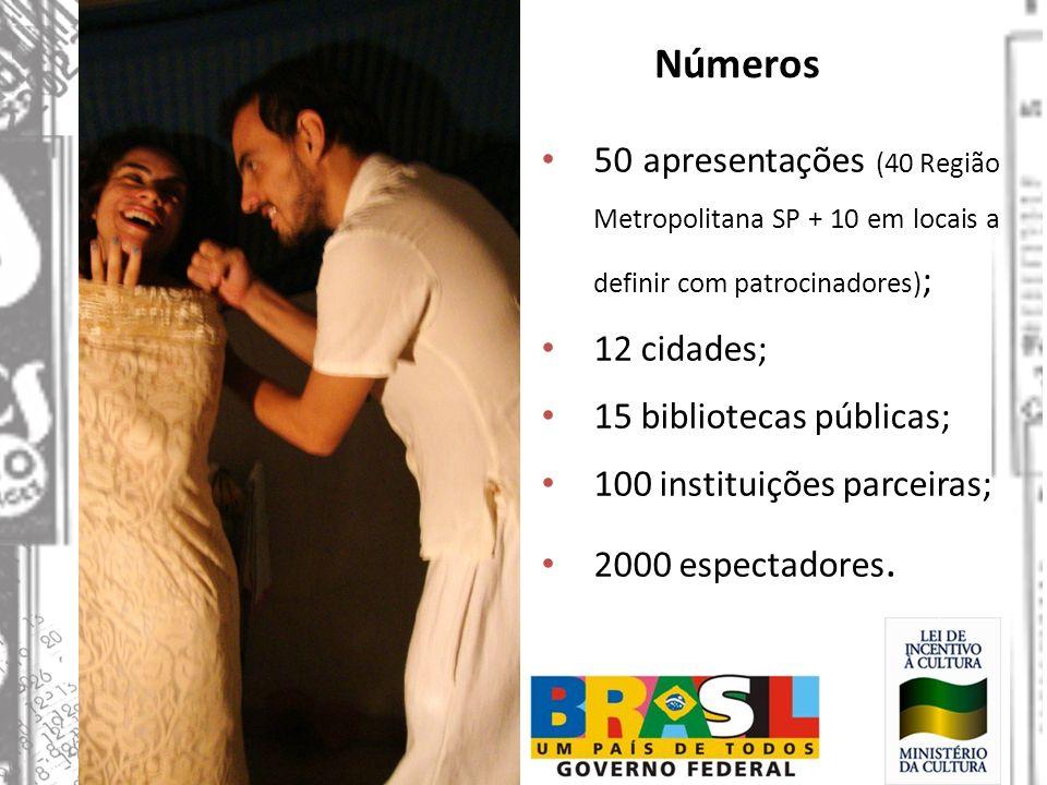 Números 50 apresentações (40 Região Metropolitana SP + 10 em locais a definir com patrocinadores) ; 12 cidades; 15 bibliotecas públicas; 100 instituiç