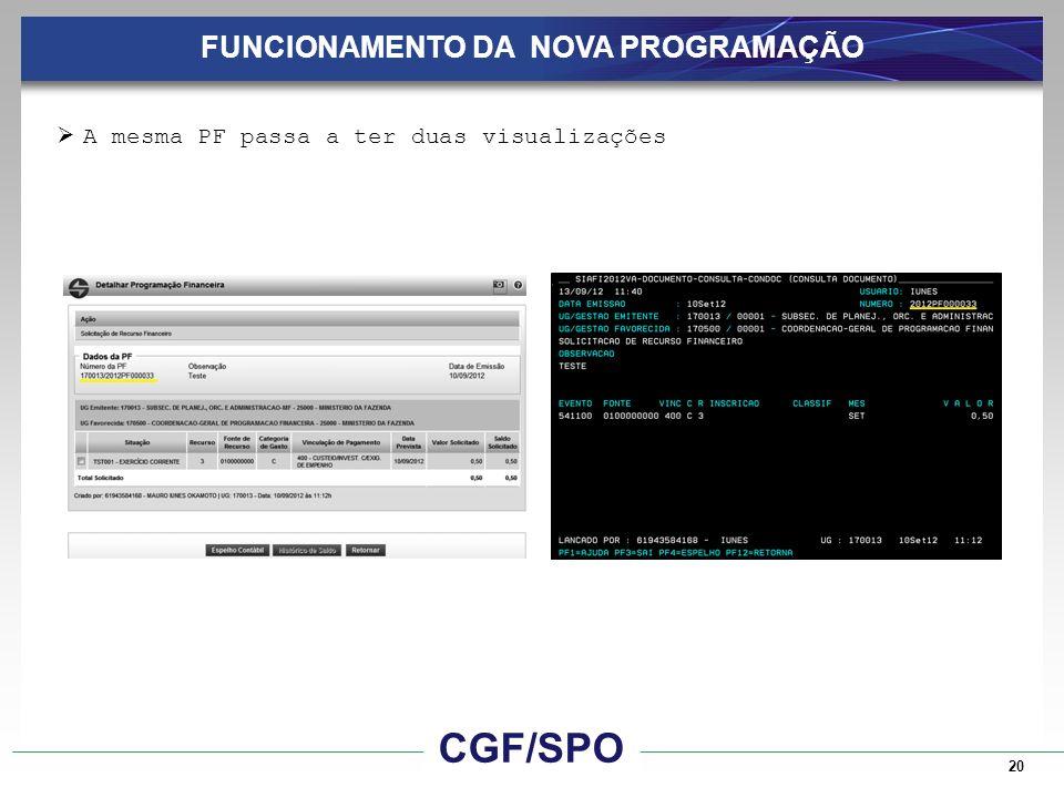 20 FUNCIONAMENTO DA NOVA PROGRAMAÇÃO A mesma PF passa a ter duas visualizações CGF/SPO
