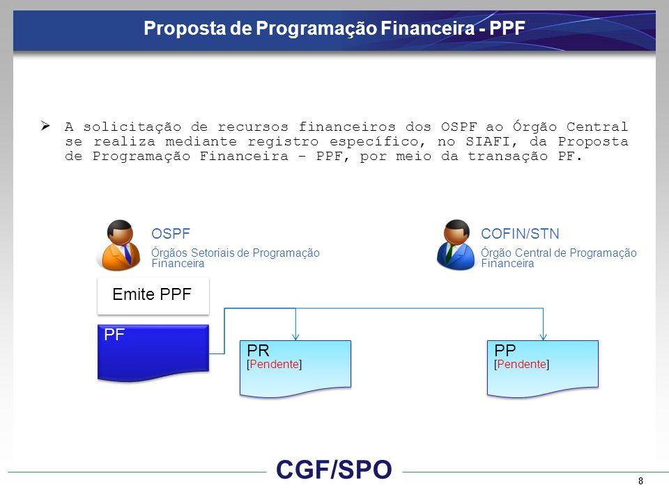 Proposta de Programação Financeira - PPF A solicitação de recursos financeiros dos OSPF ao Órgão Central se realiza mediante registro específico, no SIAFI, da Proposta de Programação Financeira - PPF, por meio da transação PF.