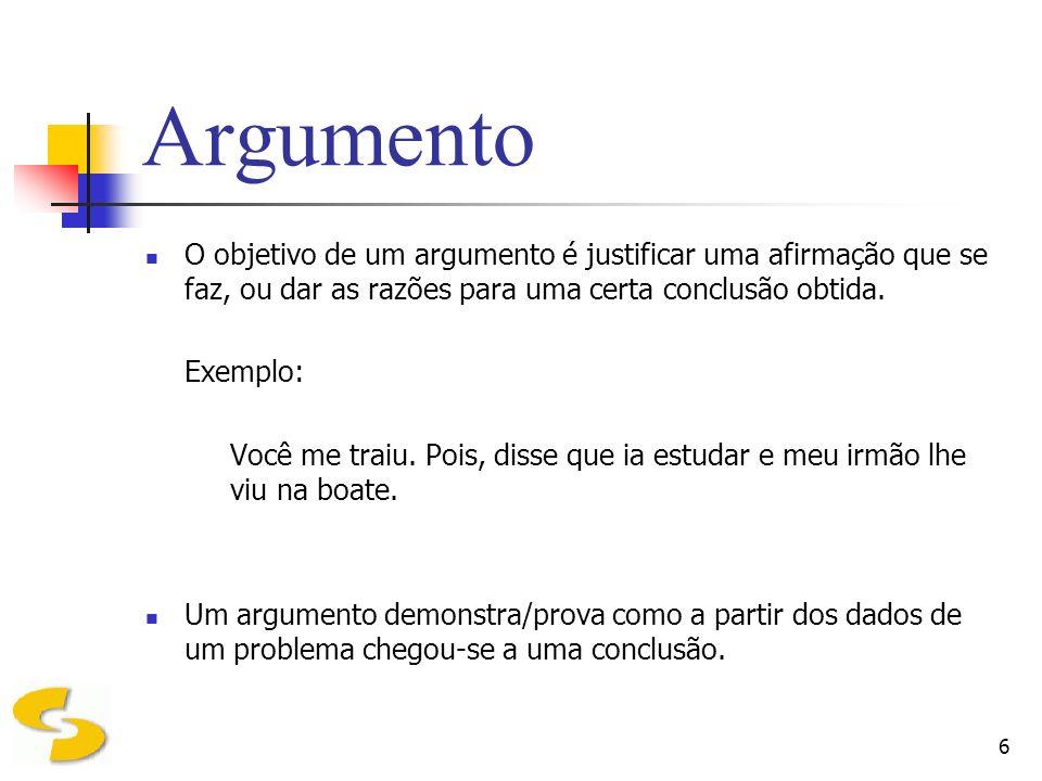 17 Argumentos Dedutivos Os Argumentos Dedutivos pretendem que suas premissas forneçam uma prova conclusiva da veracidade da conclusão.