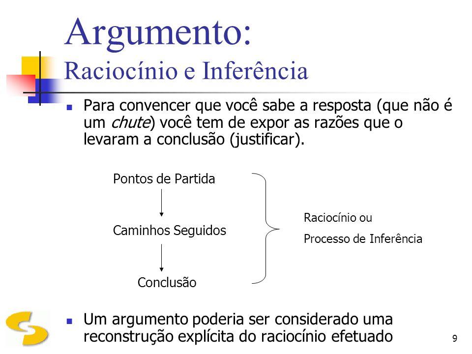 10 Argumento: Raciocínio e Inferência Inferência é a relação que permite passar das premissas para a conclusão (um encadeamento lógico) A palavra inferência vem do latim, Inferre, e significa conduzir para