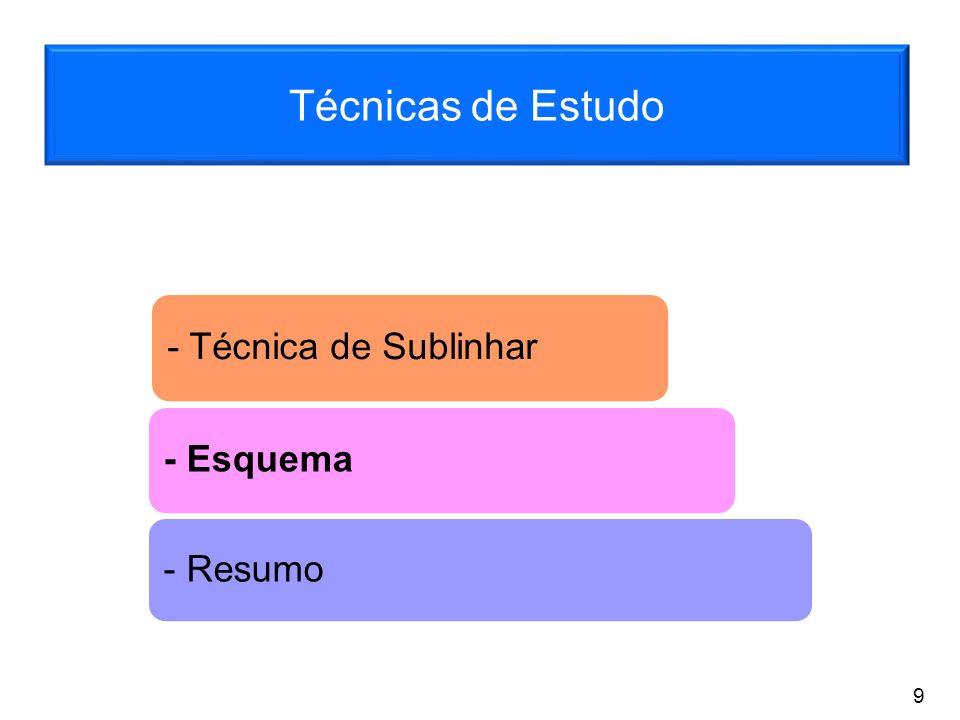Técnicas de Estudo - Técnica de Sublinhar - Esquema - Resumo 9