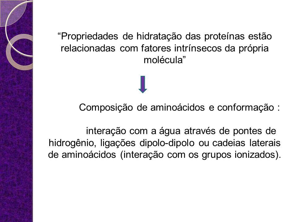 Propriedades de hidratação das proteínas estão relacionadas com fatores intrínsecos da própria molécula Composição de aminoácidos e conformação : inte