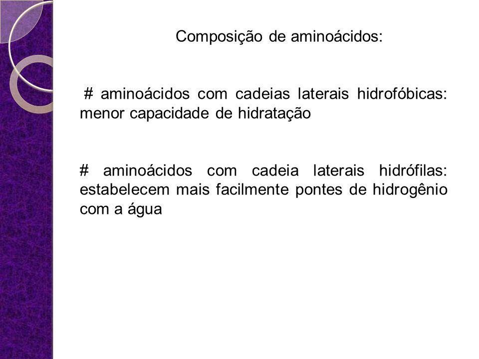 Composição de aminoácidos: # aminoácidos com cadeias laterais hidrofóbicas: menor capacidade de hidratação # aminoácidos com cadeia laterais hidrófila