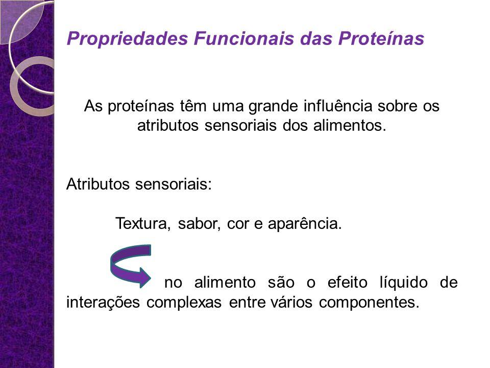 Propriedades Funcionais das Proteínas As proteínas têm uma grande influência sobre os atributos sensoriais dos alimentos. Atributos sensoriais: Textur