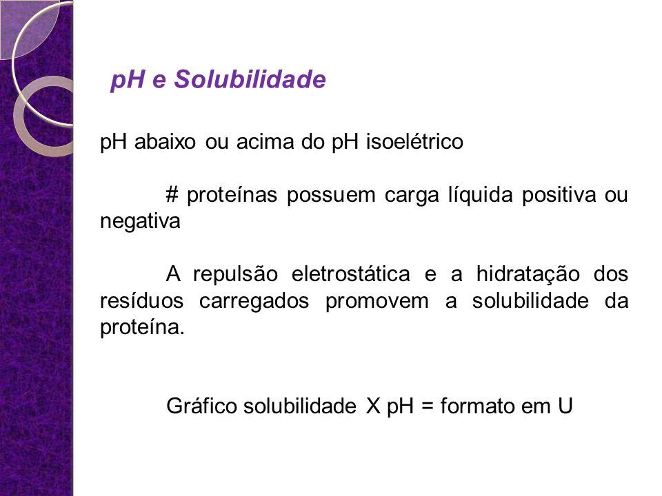 pH e Solubilidade pH abaixo ou acima do pH isoelétrico # proteínas possuem carga líquida positiva ou negativa A repulsão eletrostática e a hidratação