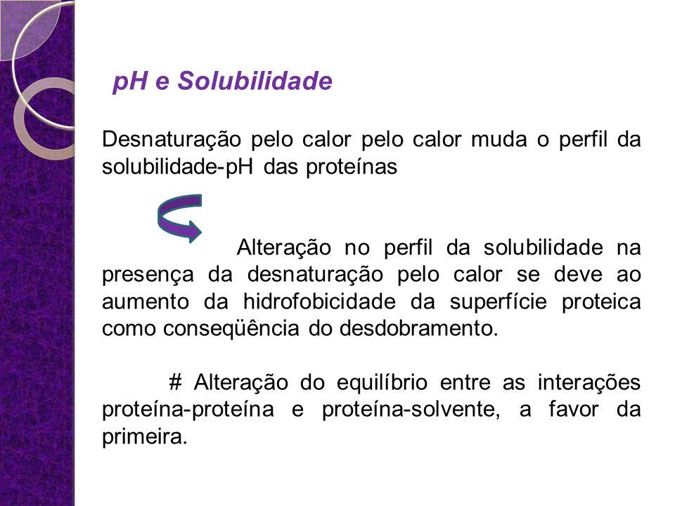 pH e Solubilidade Desnaturação pelo calor pelo calor muda o perfil da solubilidade-pH das proteínas Alteração no perfil da solubilidade na presença da