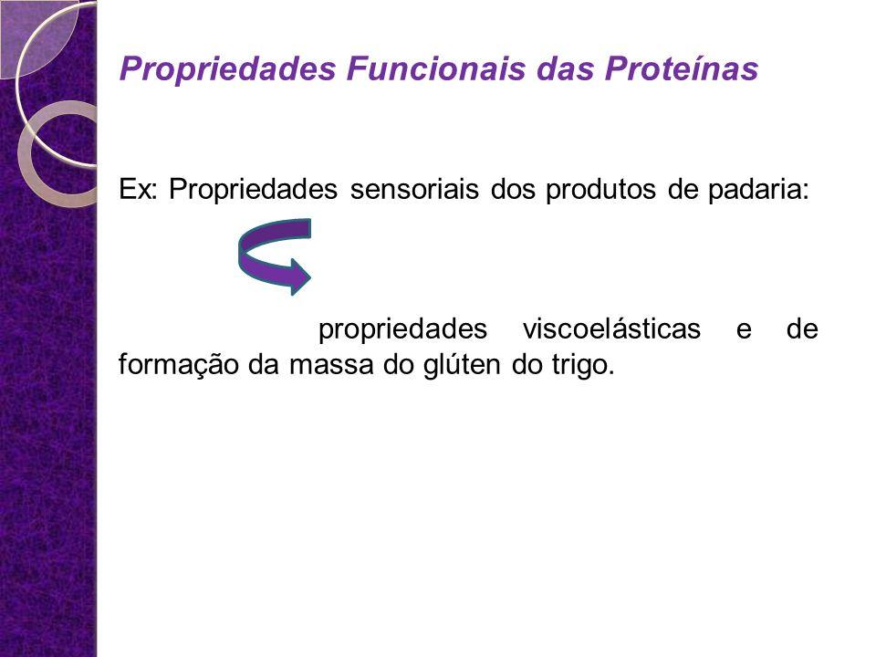 Propriedades Funcionais das Proteínas Ex: produtos cárneos características texturais e de suculência dependem das proteínas do músculo (actina, miosina, actomiosina e várias proteínas solúveis da carne)