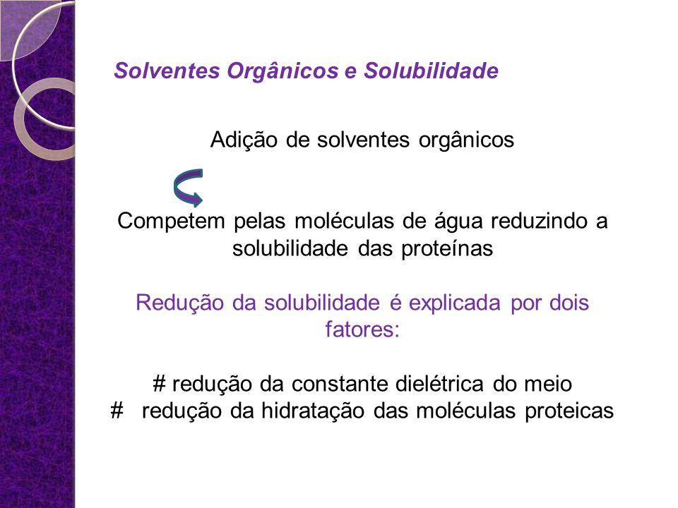 Solventes Orgânicos e Solubilidade Adição de solventes orgânicos Competem pelas moléculas de água reduzindo a solubilidade das proteínas Redução da so