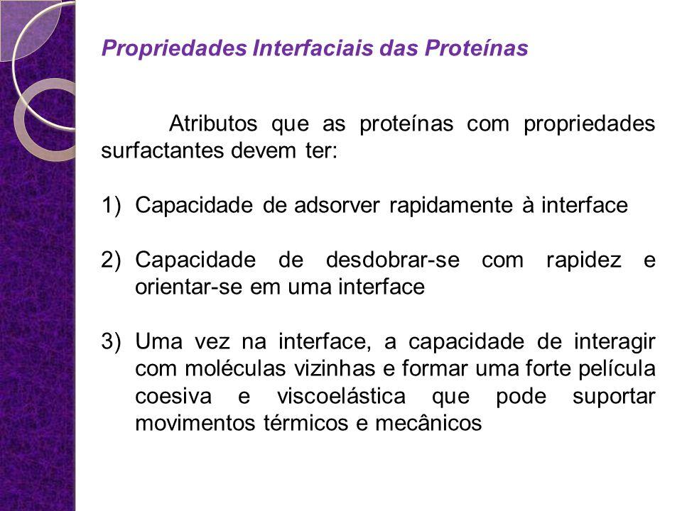 Propriedades Interfaciais das Proteínas Atributos que as proteínas com propriedades surfactantes devem ter: 1)Capacidade de adsorver rapidamente à int