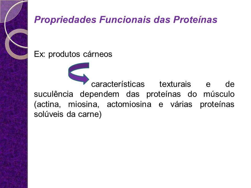 Propriedades Funcionais das Proteínas Ex: produtos cárneos características texturais e de suculência dependem das proteínas do músculo (actina, miosin