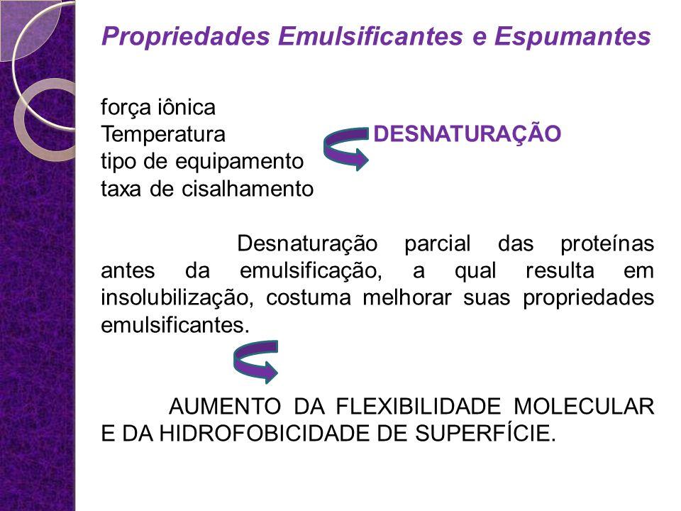 Propriedades Emulsificantes e Espumantes força iônica Temperatura DESNATURAÇÃO tipo de equipamento taxa de cisalhamento Desnaturação parcial das prote