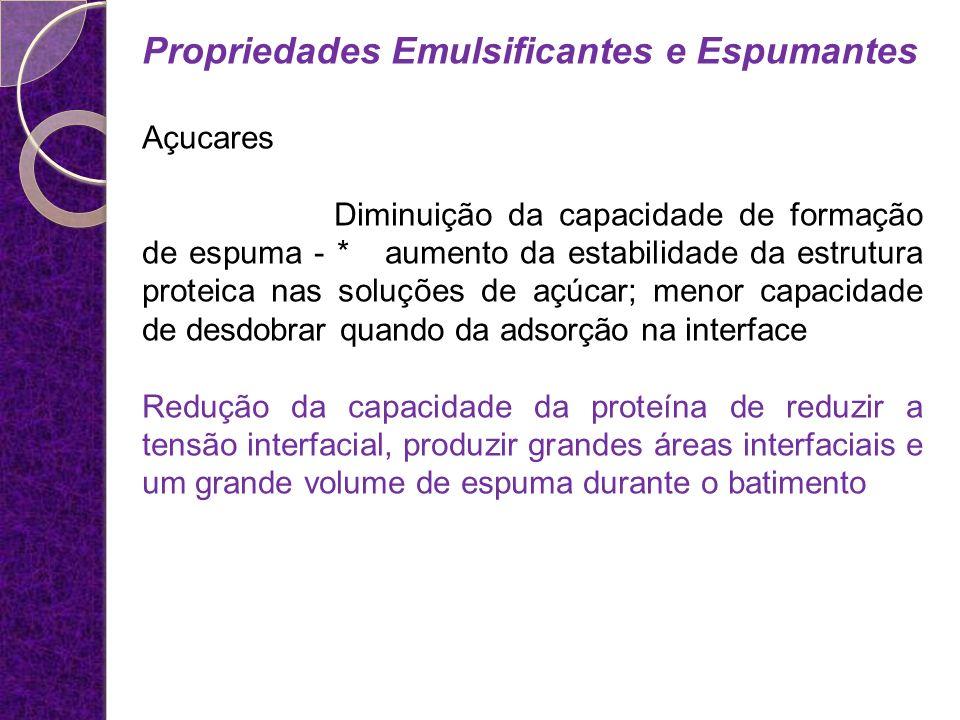 Propriedades Emulsificantes e Espumantes Açucares Diminuição da capacidade de formação de espuma - * aumento da estabilidade da estrutura proteica nas