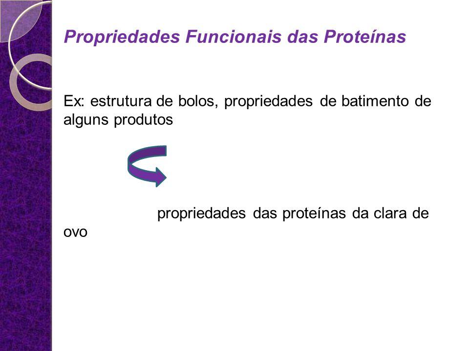 Propriedades Funcionais das Proteínas Ex: estrutura de bolos, propriedades de batimento de alguns produtos propriedades das proteínas da clara de ovo