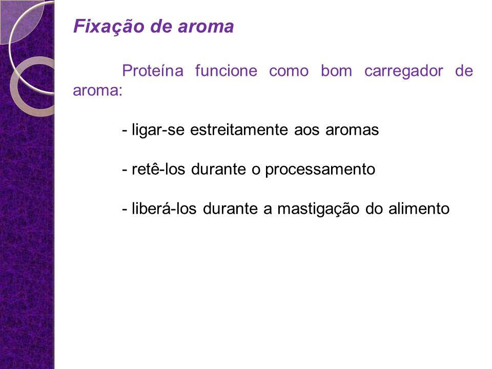 Fixação de aroma Proteína funcione como bom carregador de aroma: - ligar-se estreitamente aos aromas - retê-los durante o processamento - liberá-los d