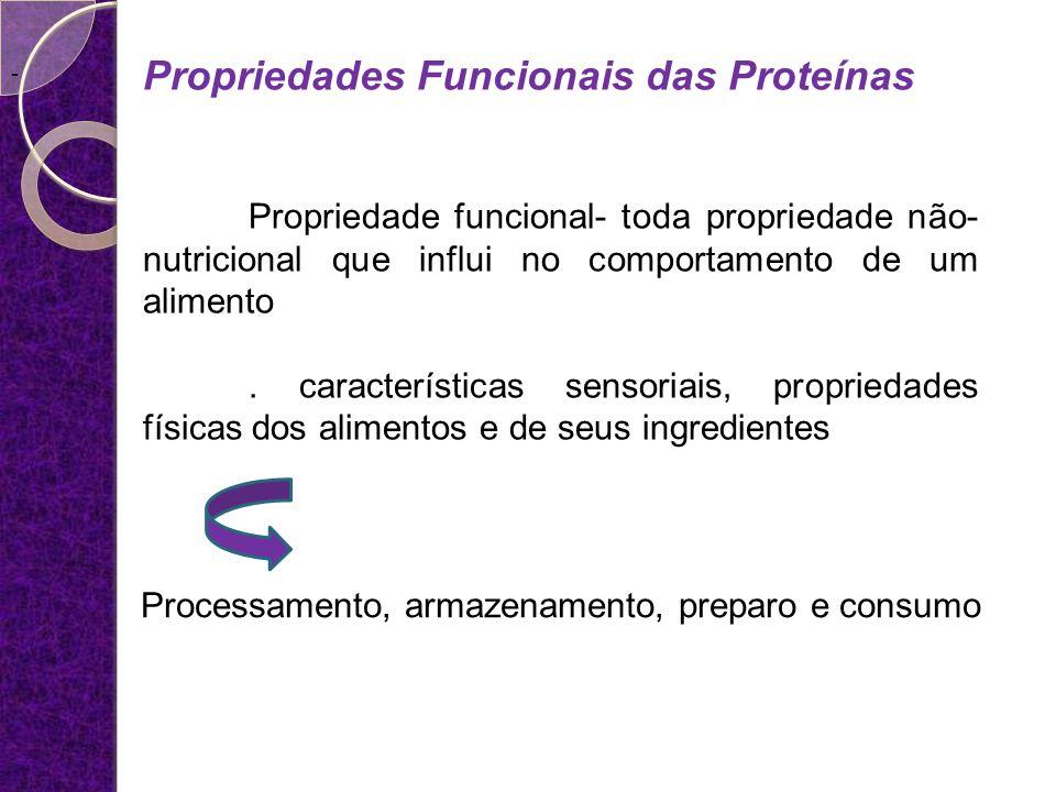 Propriedades Funcionais das Proteínas Propriedade funcional- toda propriedade não- nutricional que influi no comportamento de um alimento. característ