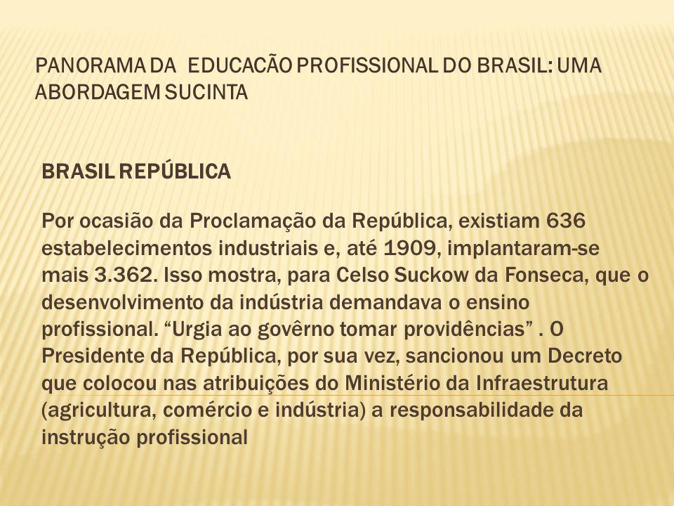 BRASIL REPÚBLICA Por ocasião da Proclamação da República, existiam 636 estabelecimentos industriais e, até 1909, implantaram-se mais 3.362. Isso mostr