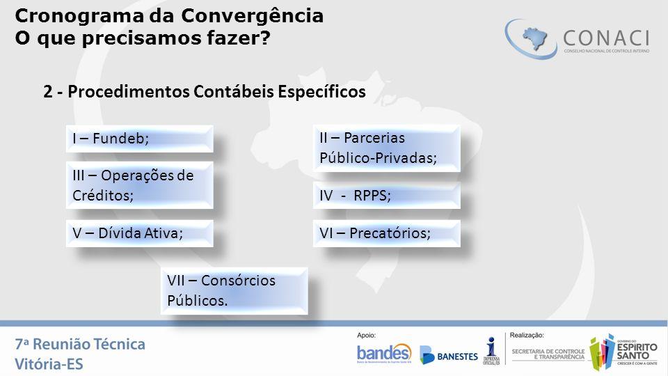 Cronograma da Convergência O que precisamos fazer? 2 - Procedimentos Contábeis Específicos I – Fundeb; IV - RPPS; II – Parcerias Público-Privadas; III
