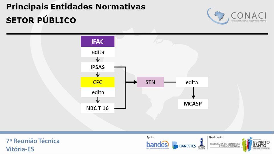 Principais Entidades Normativas SETOR PÚBLICO IFAC STN IPSAS CFC NBC T 16 MCASP edita