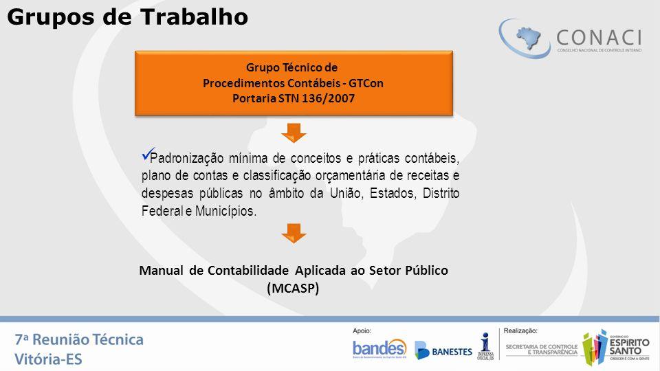 Grupos de Trabalho Padronização mínima de conceitos e práticas contábeis, plano de contas e classificação orçamentária de receitas e despesas públicas