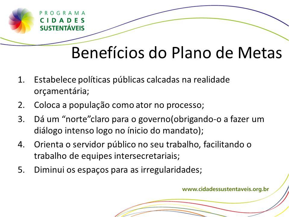 Benefícios do Plano de Metas 1.Estabelece políticas públicas calcadas na realidade orçamentária; 2.Coloca a população como ator no processo; 3.Dá um n