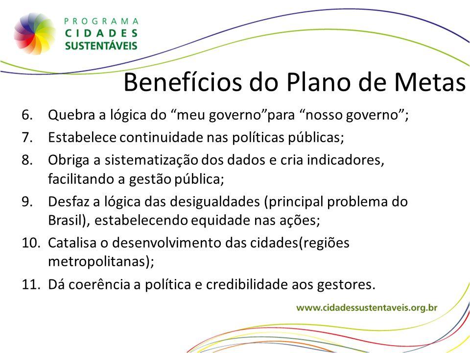 Benefícios do Plano de Metas 6. Quebra a lógica do meu governopara nosso governo; 7. Estabelece continuidade nas políticas públicas; 8. Obriga a siste