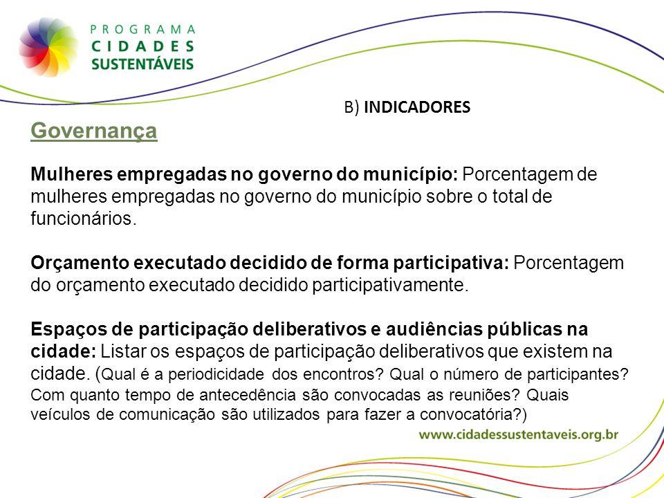 Governança Mulheres empregadas no governo do município: Porcentagem de mulheres empregadas no governo do município sobre o total de funcionários. Orça