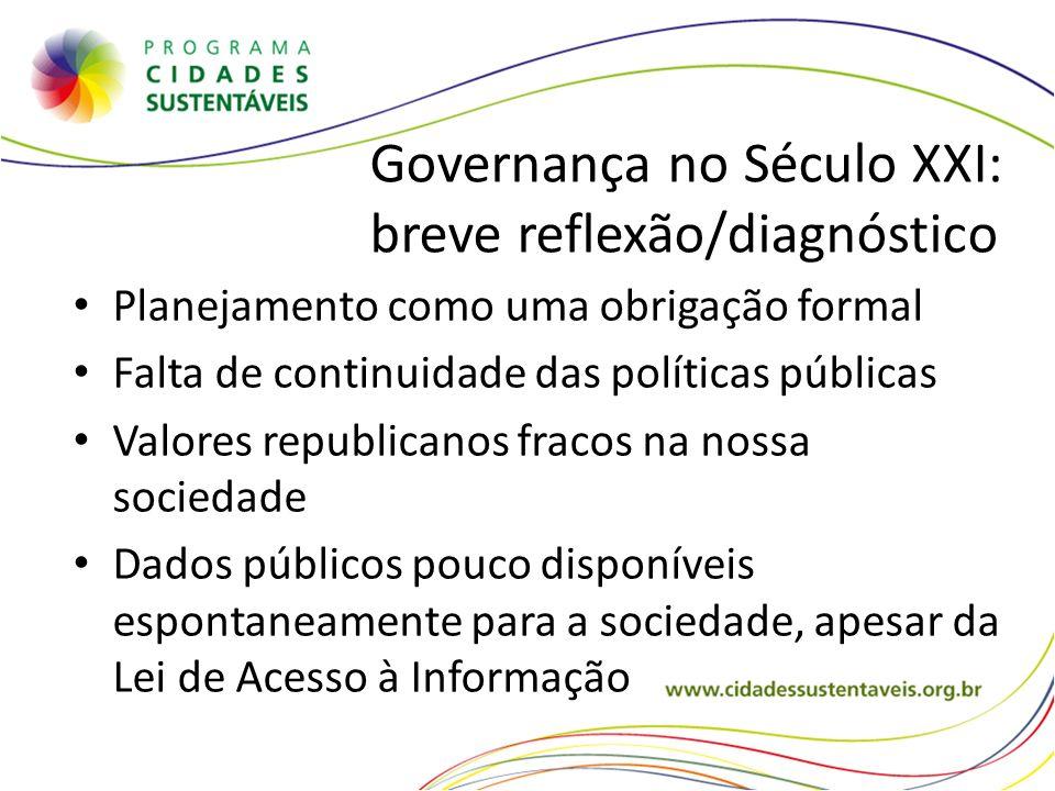 Governança no Século XXI: breve reflexão/diagnóstico Planejamento como uma obrigação formal Falta de continuidade das políticas públicas Valores repub