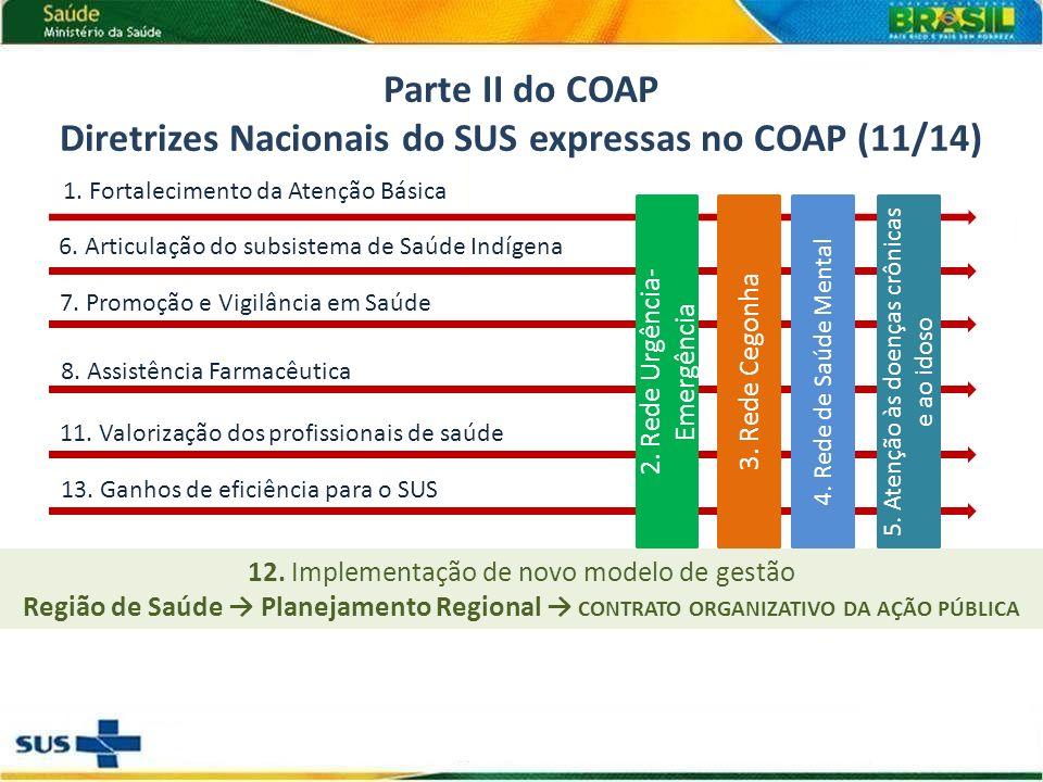 Parte II do COAP Diretrizes Nacionais do SUS expressas no COAP (11/14) 12.