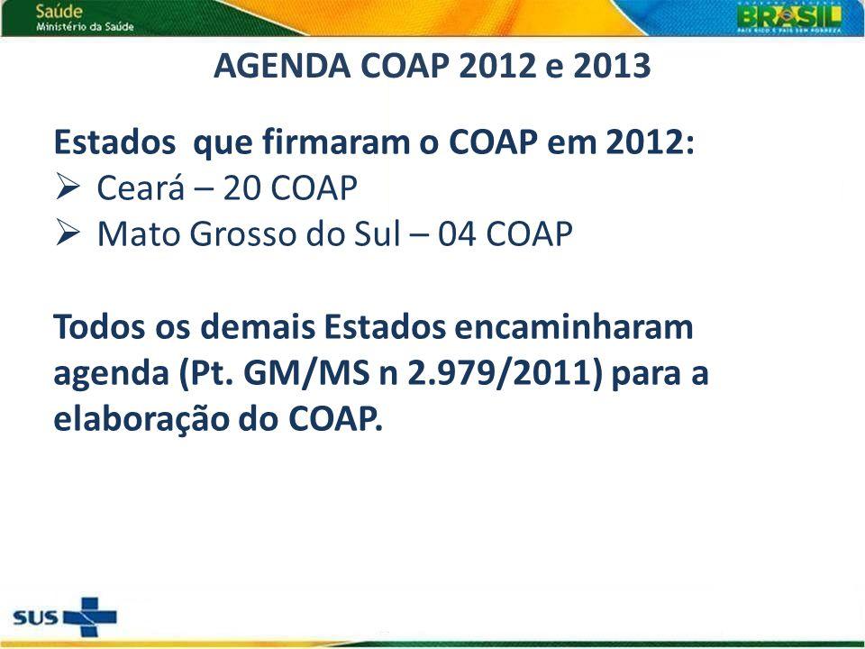 Estados que firmaram o COAP em 2012: Ceará – 20 COAP Mato Grosso do Sul – 04 COAP Todos os demais Estados encaminharam agenda (Pt.