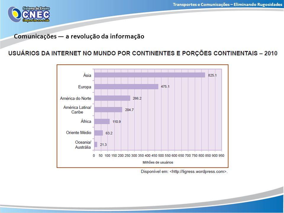 Transportes e Comunicações – Eliminando Rugosidades Comunicações a revolução da informação