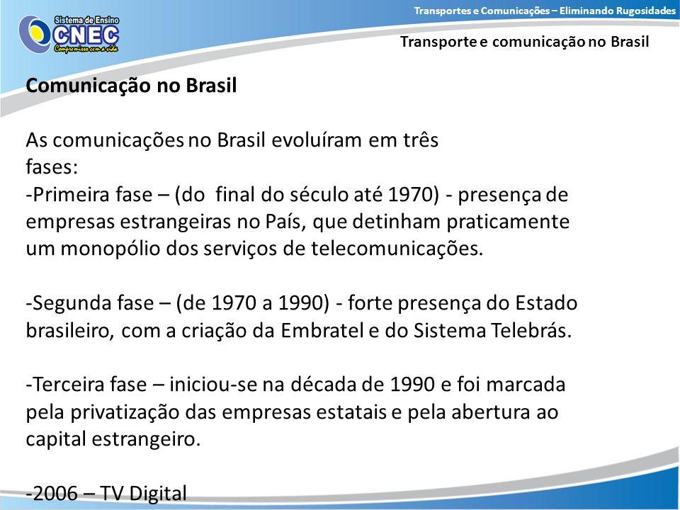 Transportes e Comunicações – Eliminando Rugosidades Transporte e comunicação no Brasil Comunicação no Brasil As comunicações no Brasil evoluíram em tr