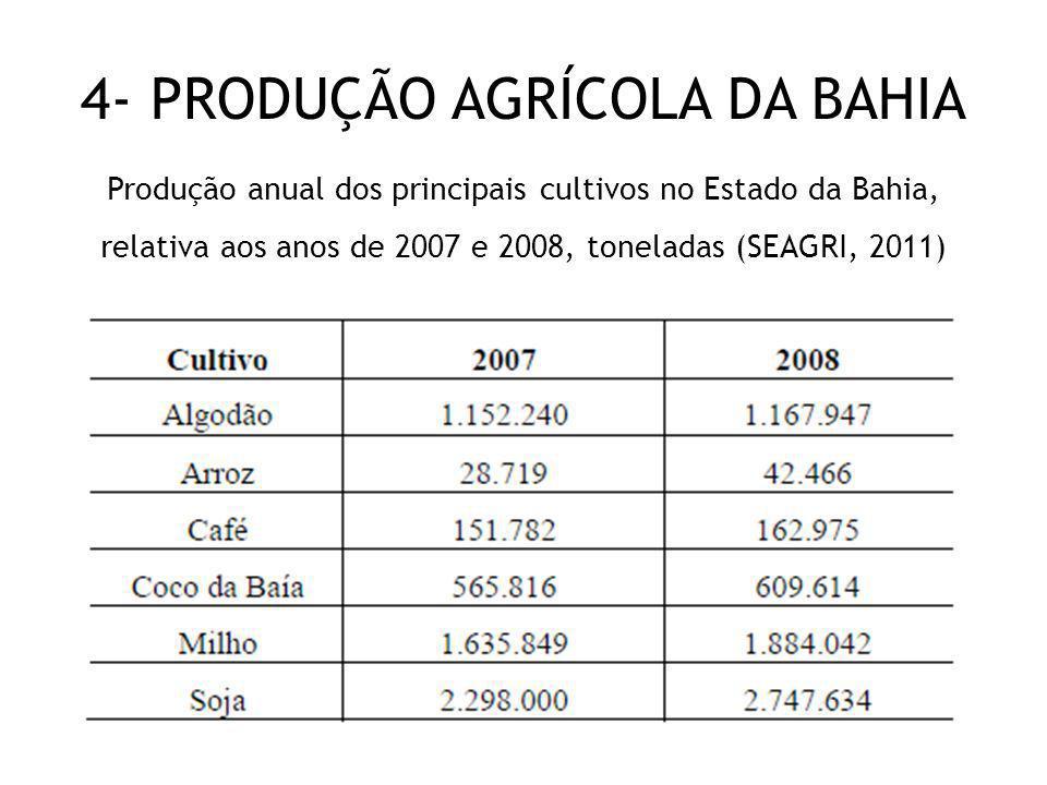 Produção anual dos principais cultivos no Estado da Bahia, relativa aos anos de 2007 e 2008, toneladas (SEAGRI, 2011) 4- PRODUÇÃO AGRÍCOLA DA BAHIA