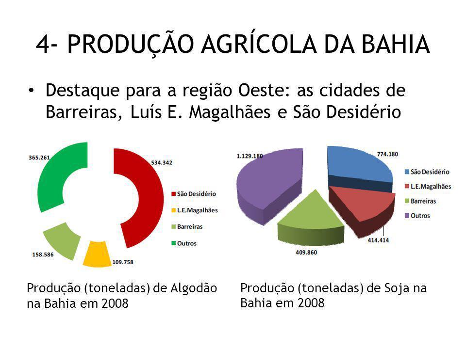 Destaque para a região Oeste: as cidades de Barreiras, Luís E. Magalhães e São Desidério Produção (toneladas) de Soja na Bahia em 2008 Produção (tonel