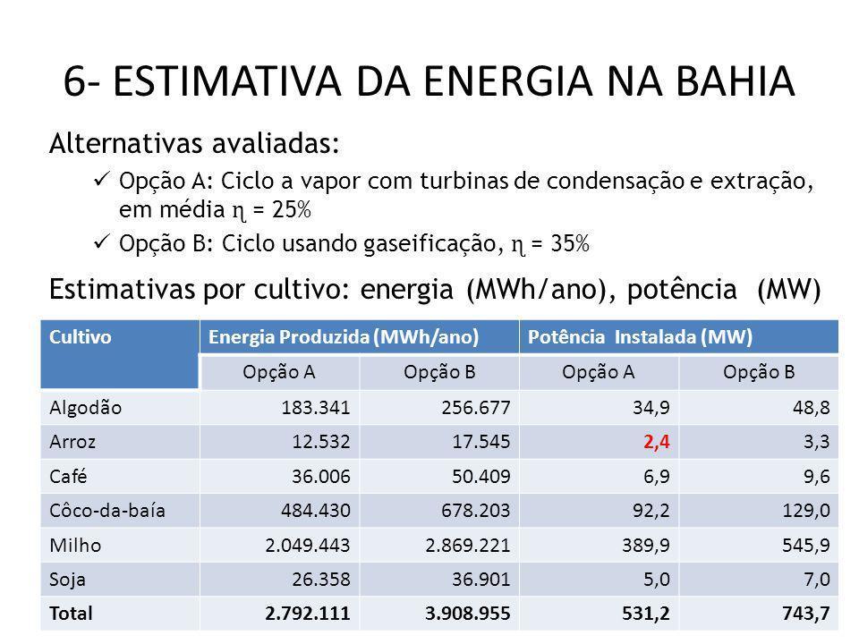 6- ESTIMATIVA DA ENERGIA NA BAHIA Alternativas avaliadas: Opção A: Ciclo a vapor com turbinas de condensação e extração, em média ɳ = 25% Opção B: Cic