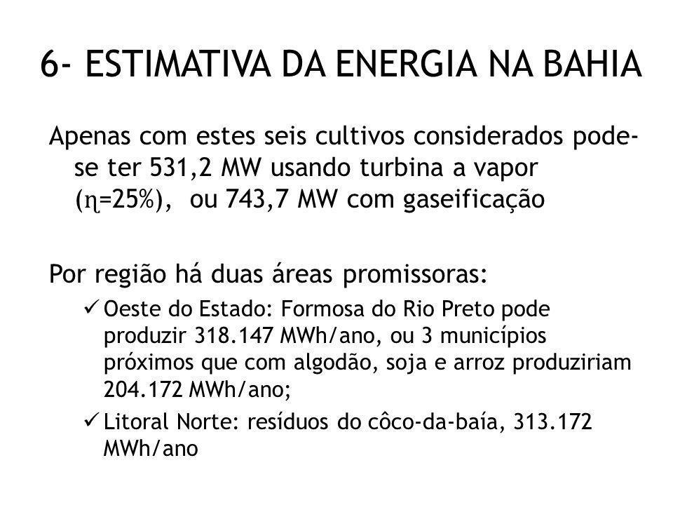 6- ESTIMATIVA DA ENERGIA NA BAHIA Apenas com estes seis cultivos considerados pode- se ter 531,2 MW usando turbina a vapor ( ɳ =25%), ou 743,7 MW com