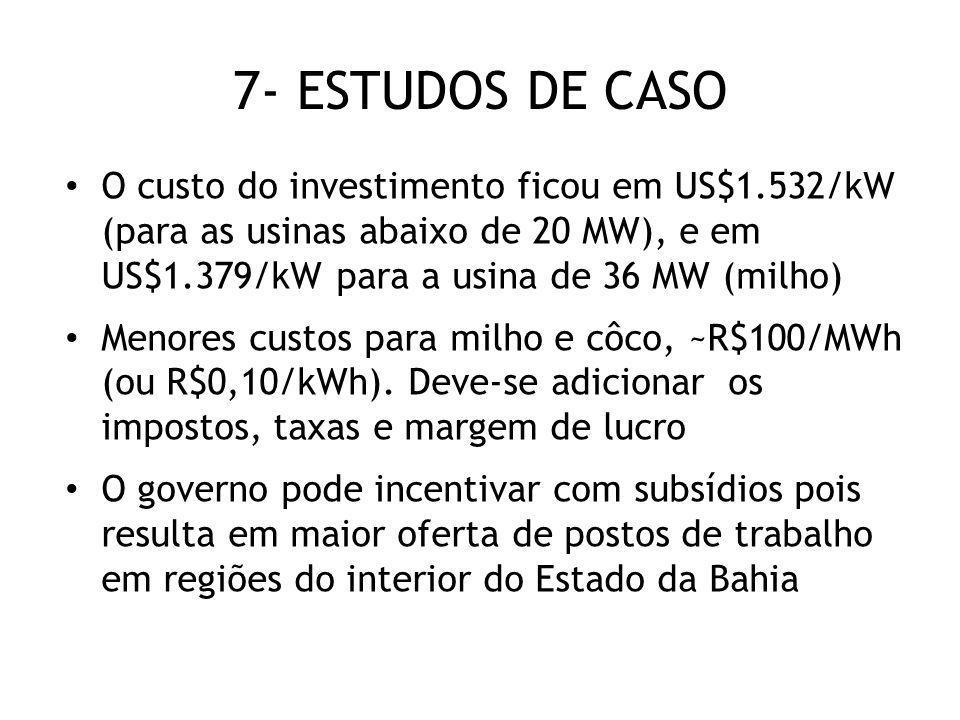 7- ESTUDOS DE CASO O custo do investimento ficou em US$1.532/kW (para as usinas abaixo de 20 MW), e em US$1.379/kW para a usina de 36 MW (milho) Menor