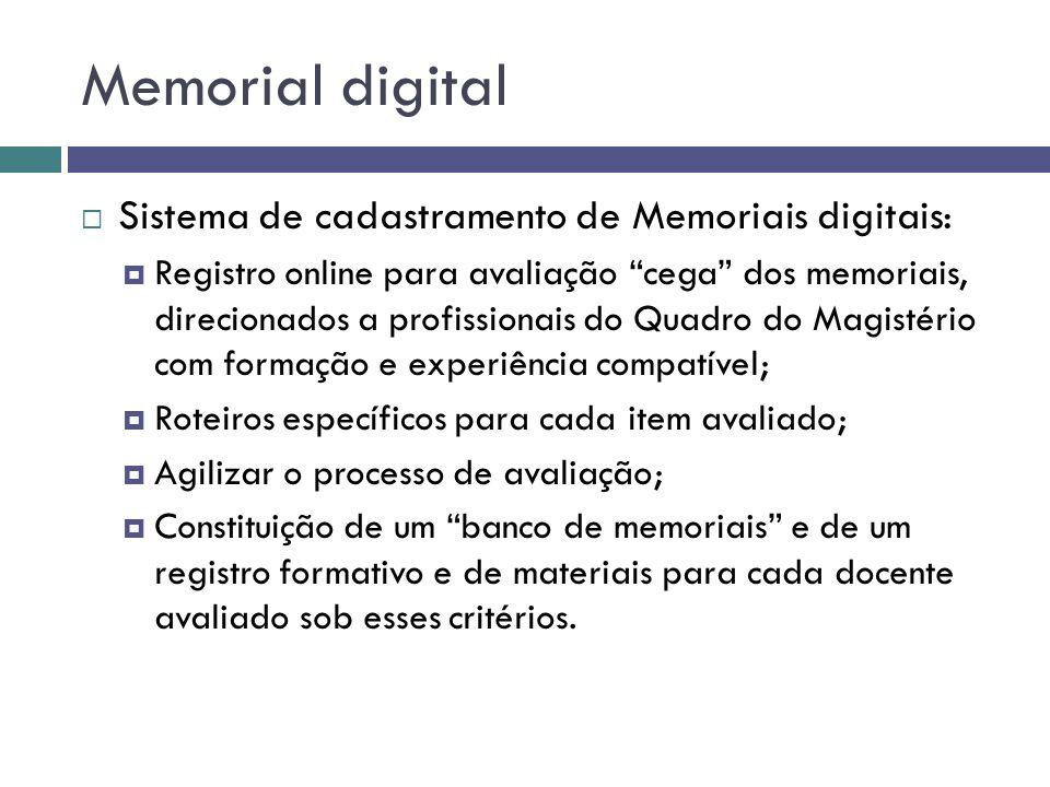 Memorial digital Sistema de cadastramento de Memoriais digitais: Registro online para avaliação cega dos memoriais, direcionados a profissionais do Qu