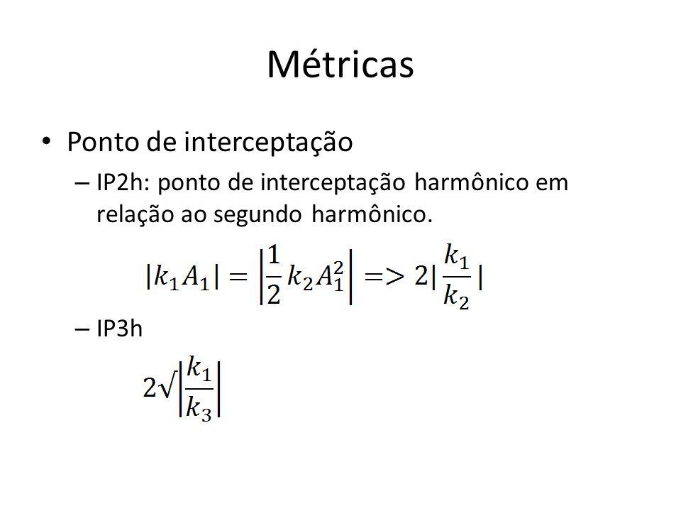 Métricas Ponto de interceptação – IP2h: ponto de interceptação harmônico em relação ao segundo harmônico. – IP3h