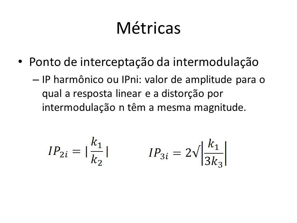 Métricas Ponto de interceptação da intermodulação – IP harmônico ou IPni: valor de amplitude para o qual a resposta linear e a distorção por intermodu